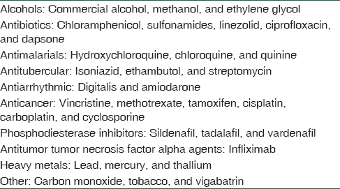 Table 1: List of substances reported to be associated with toxic optic neuropathy (nonexhaustive)<sup>[13],[14]</sup>